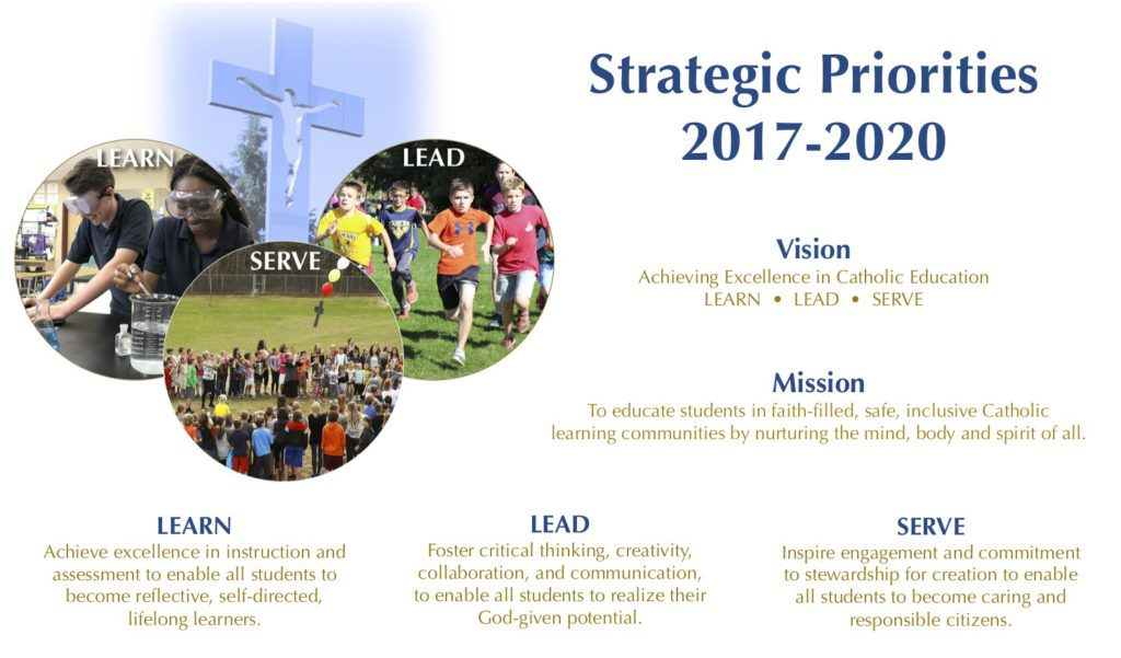 2017-2020 strategic Priorities image